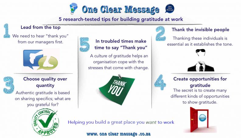 5 research-tested tips for building gratitude at work Infographic