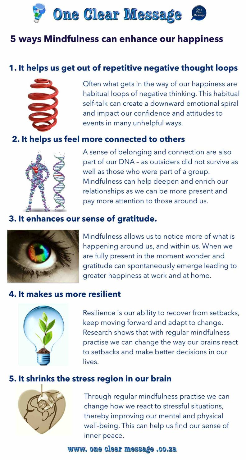 5 ways Mindfulness can enhance our happiness at work infographic