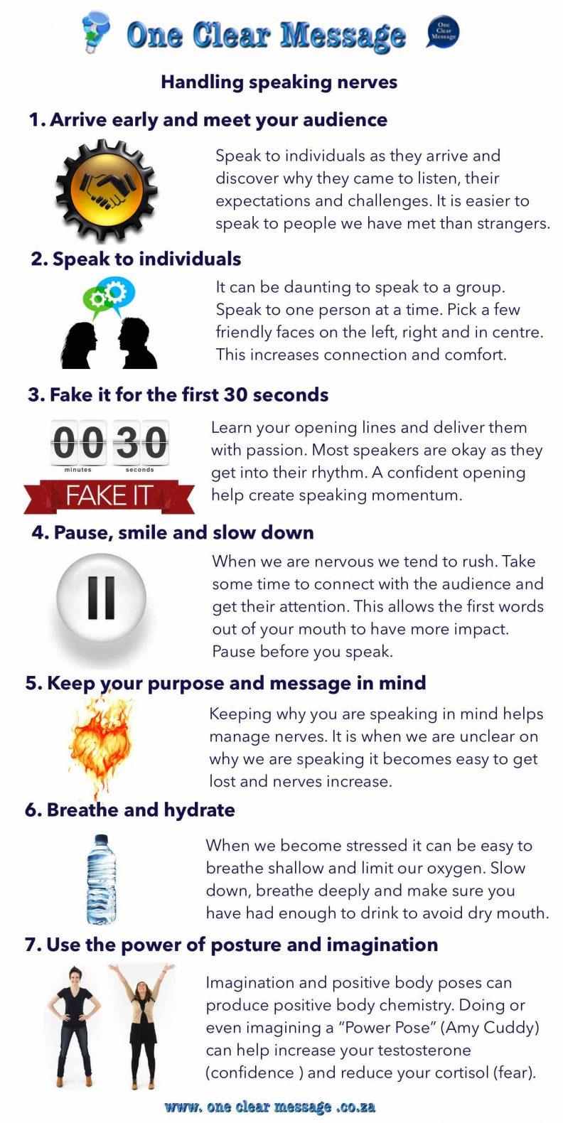 Handling speaking nerves Infographic