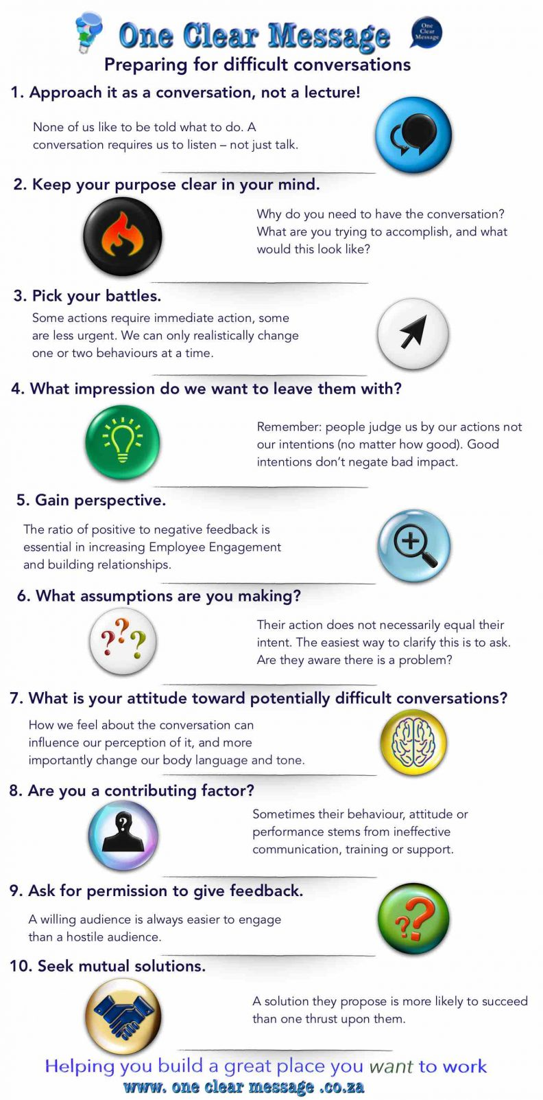 Preparing for difficult conversations Infographic