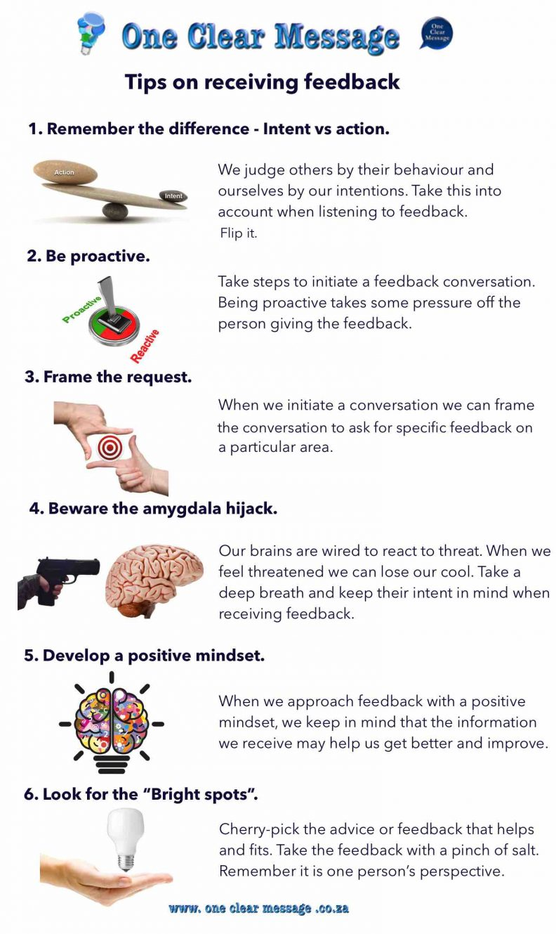 Receiving feedback Infographic