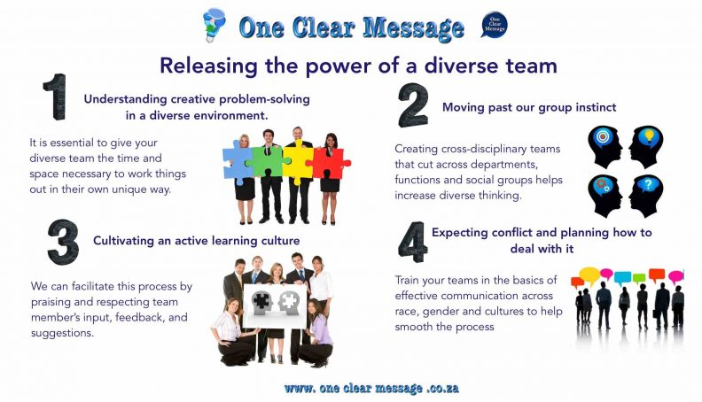Releasing the power of a diverse team Infographic