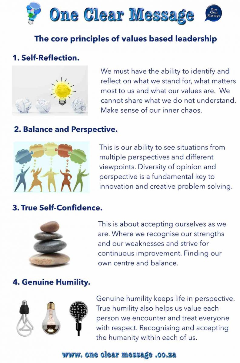 The core principles of values based leadership infographic