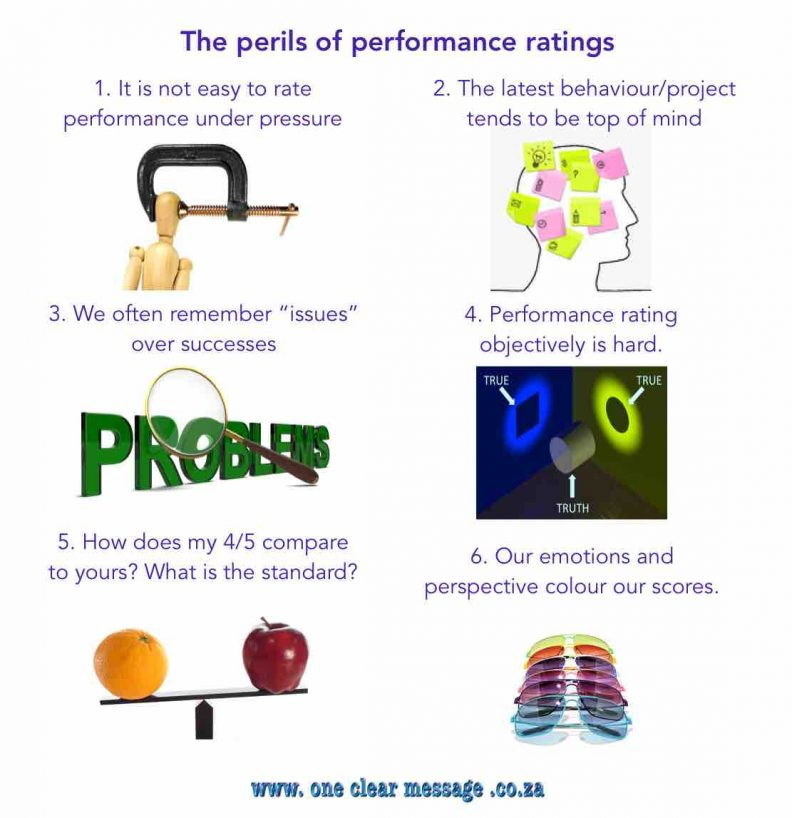 The perils of performance ratings infographic