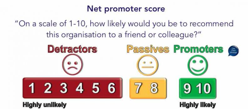 calculation Expanding your net promoter score to increase engagement