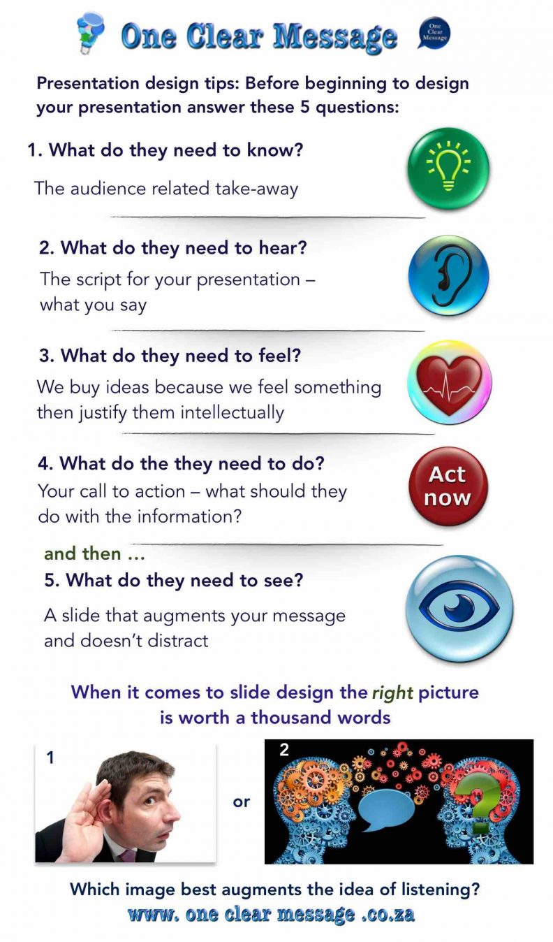 presentation design image selection questions Infographic