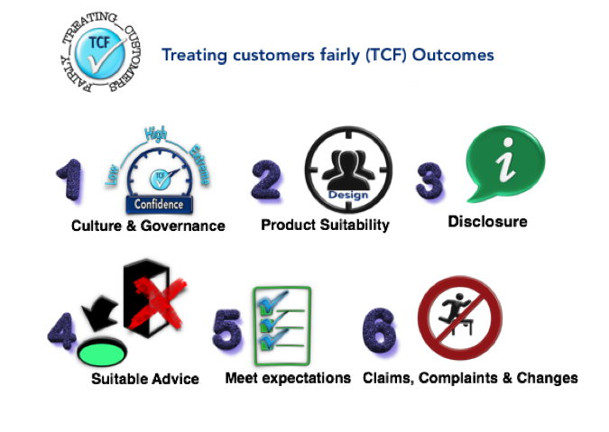 TCF treating customers fairly outcomes