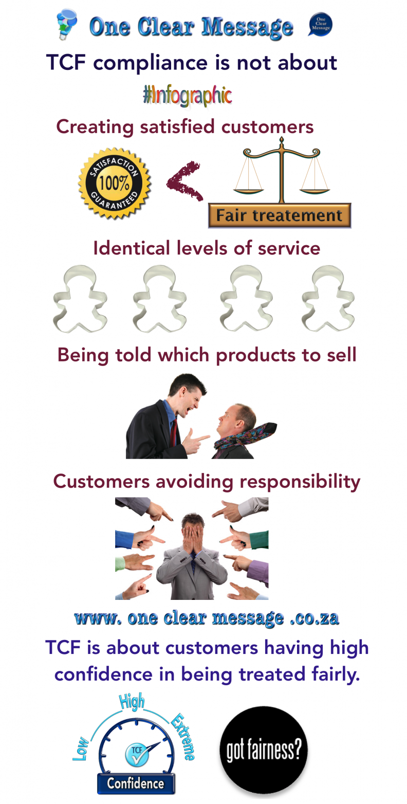 what tcf compliance is not infographic