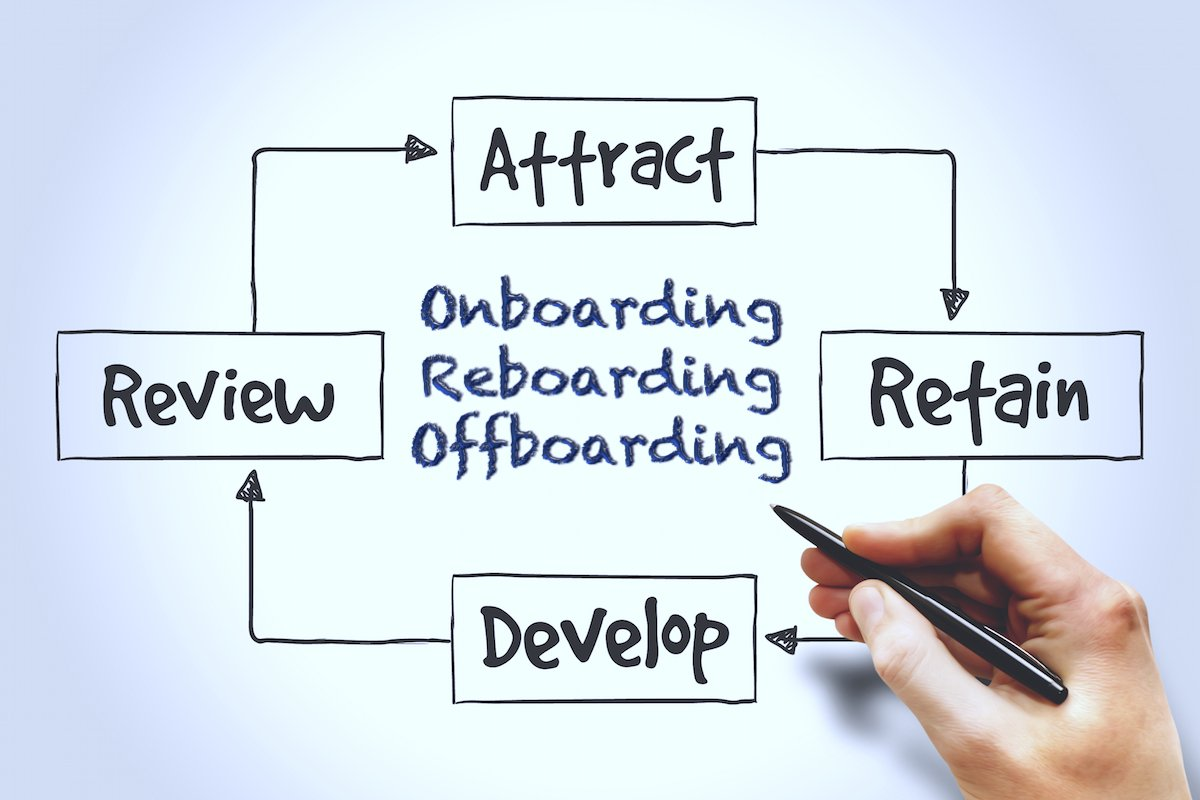 Onboarding talent, reboarding talent, offboarding talent and employee engagement