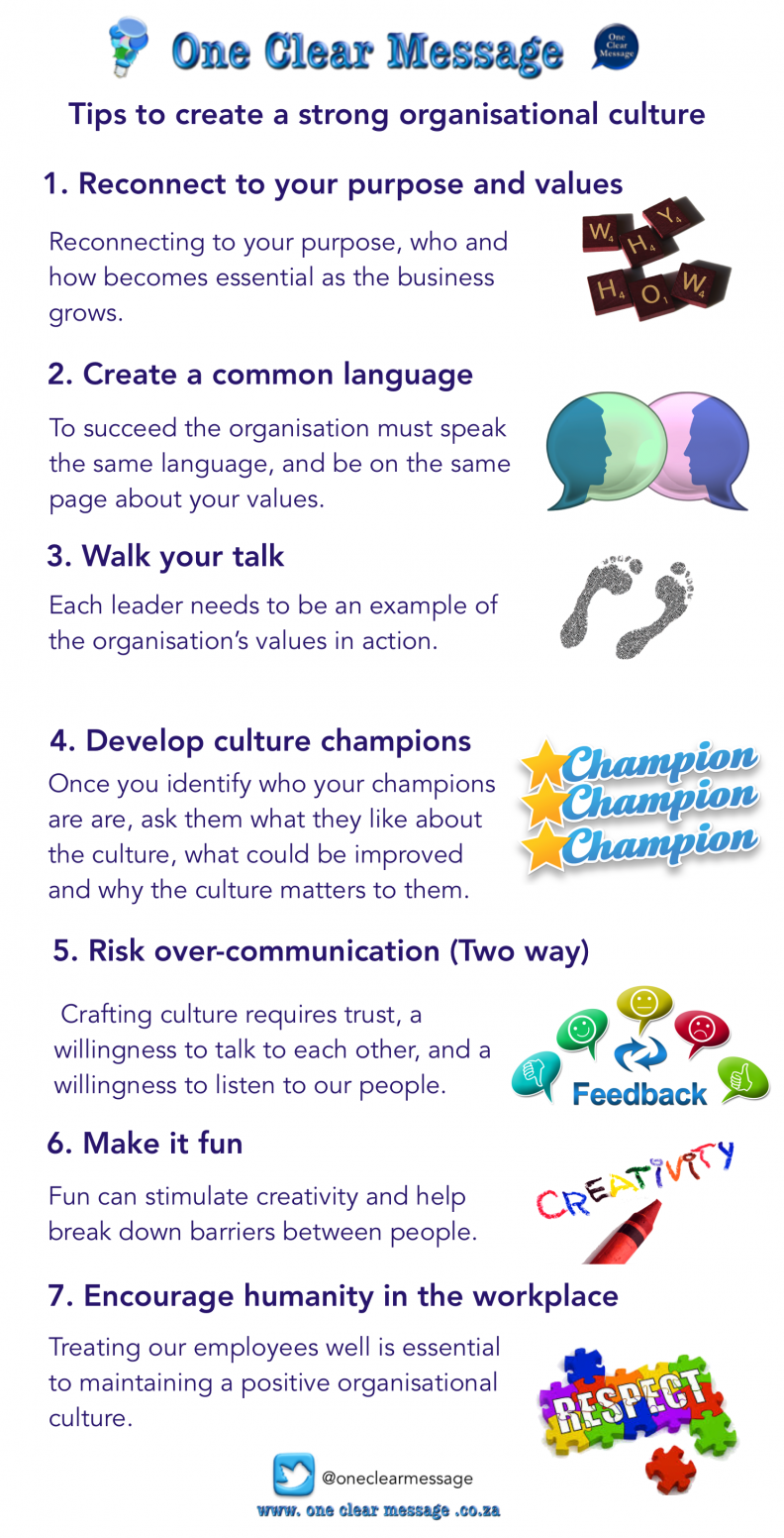 Tips to create a strong organisational culture Infographic
