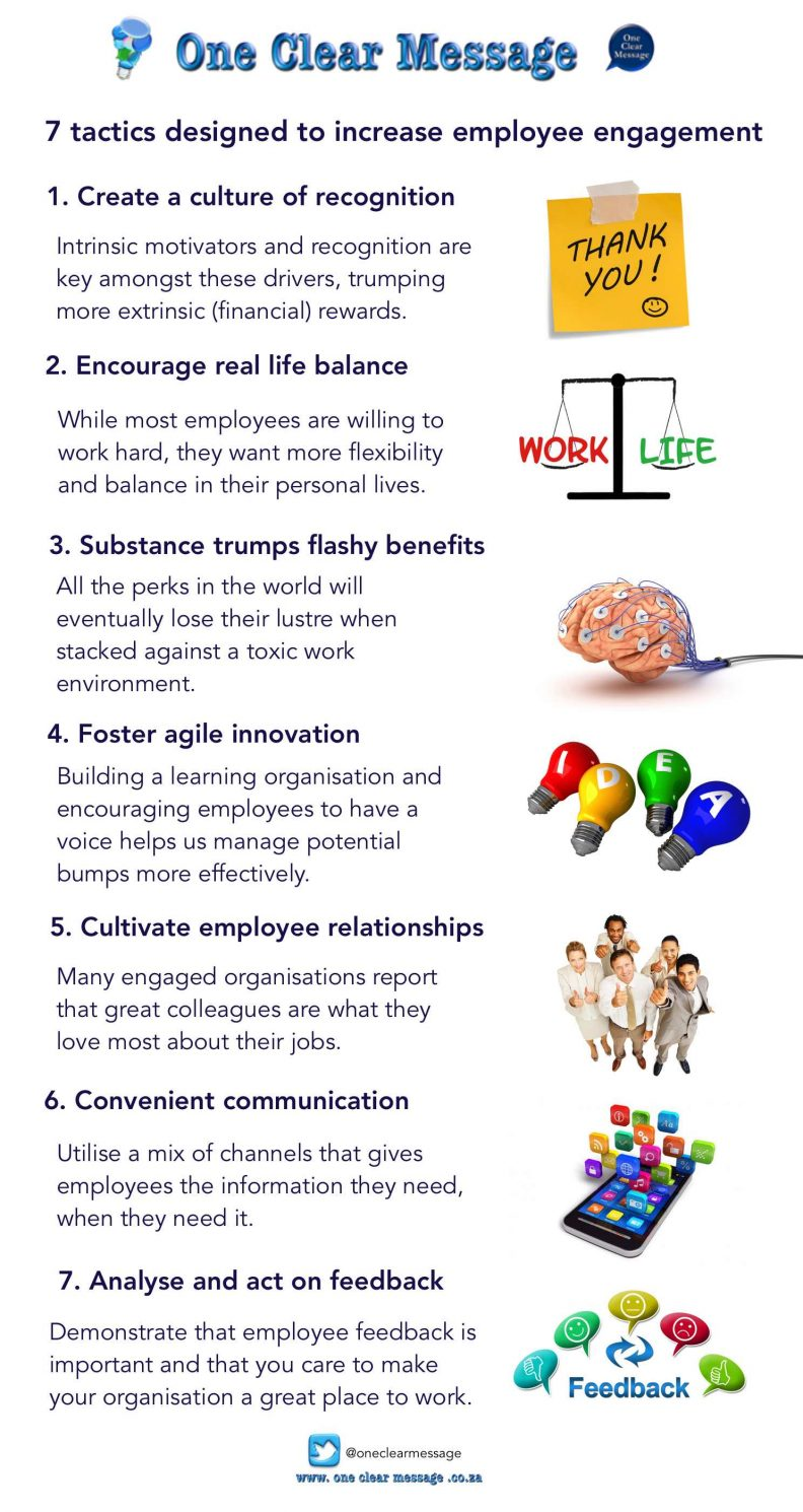 Seven tactics designed to increase employee engagement Infographic