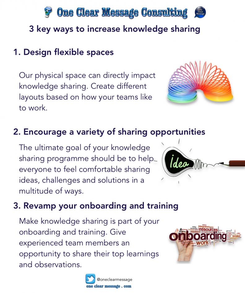 3 key ways to increase knowledge sharing #Infographic
