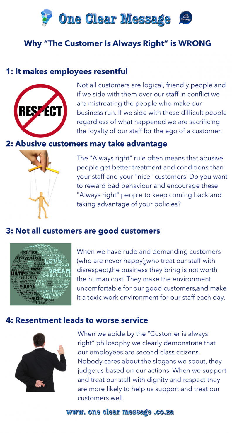"Why ""The Customer Is Always Right"" is WRONG infographic"