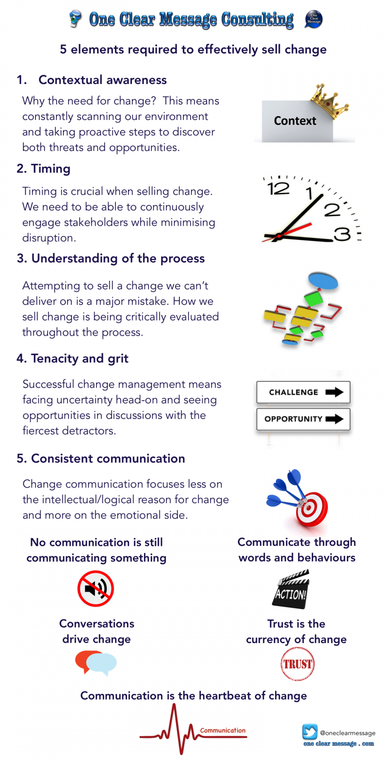 5 elements required to effectively sell change #Infographic