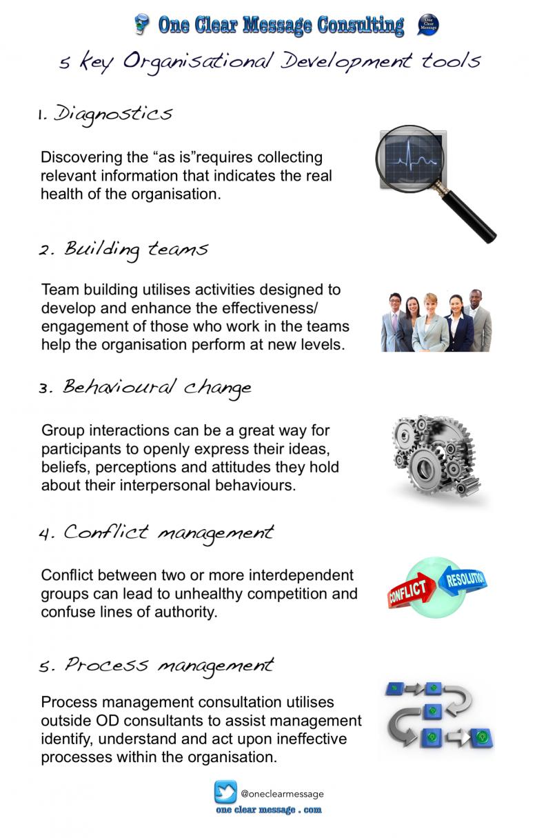 5 key Organisational Development tools #Infographic