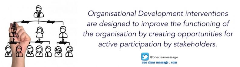 Organisational Development interventions are designed to improve the functioning of the organisation