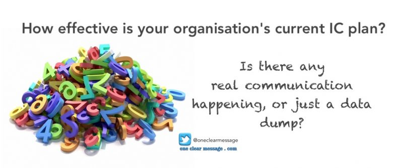 How effective is your organisation's current Internal Communications Strategyn?
