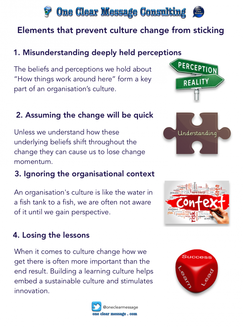 Elements that prevent culture change from sticking #Infographic