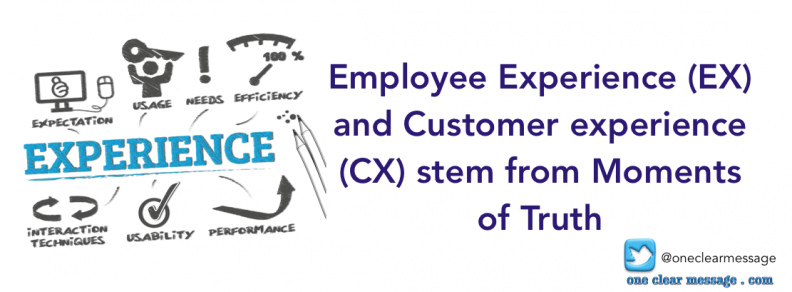 Employee (EX) and Customer experience (CX) originate out of Moments of Truth