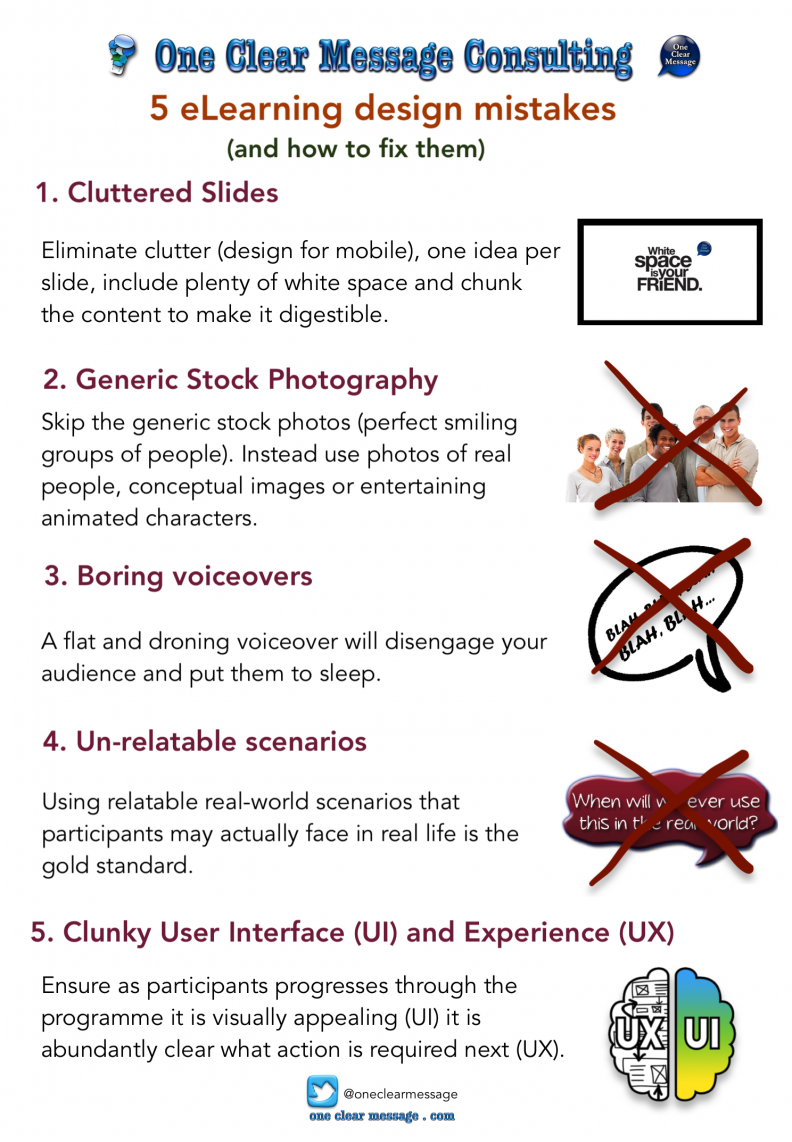 eLearning design mistakes and how to fix them #Infographic