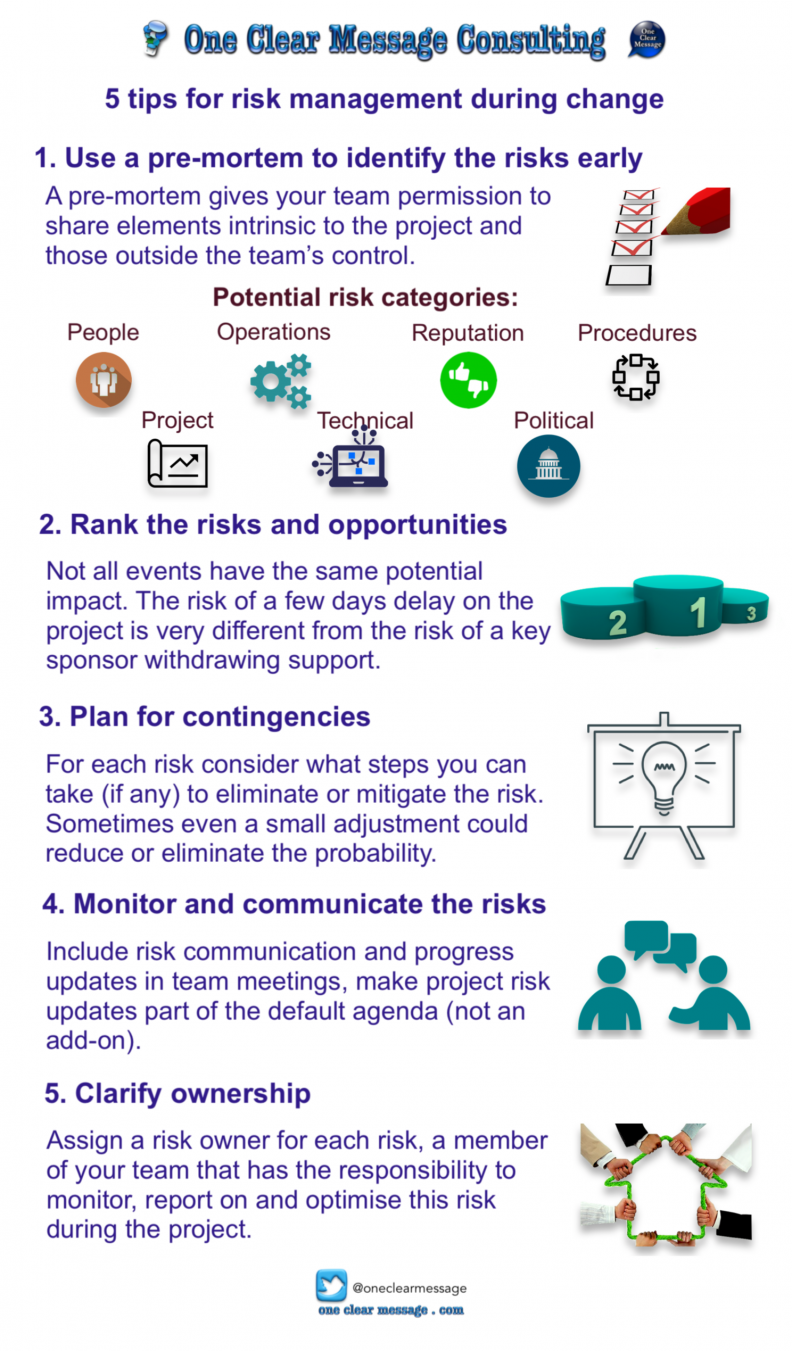 5 tips for risk management during change #Infographic
