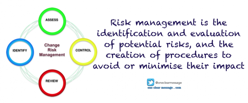 Risk management is the identification and evaluation of potential risks, and the creation of procedures to avoid or minimise their impact
