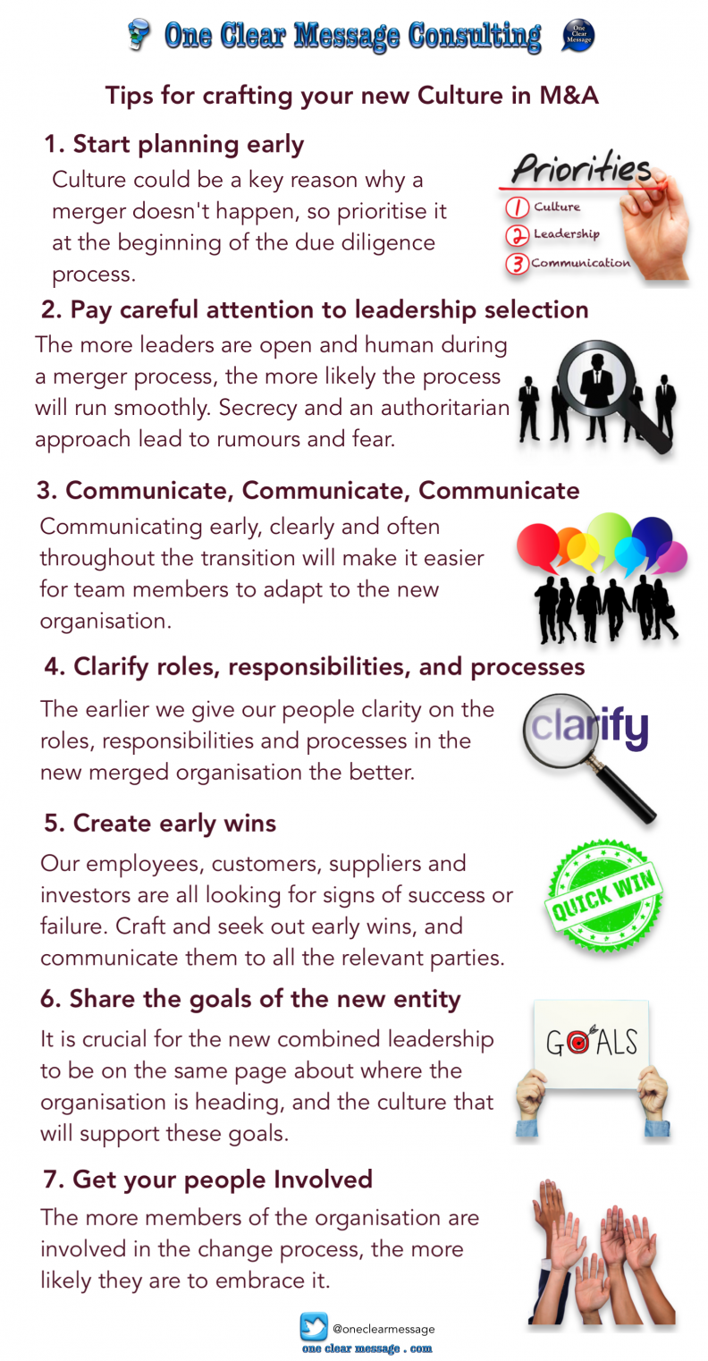 Tips for crafting your new Culture in Mergers and Acquisitions (M&A) #Infographic