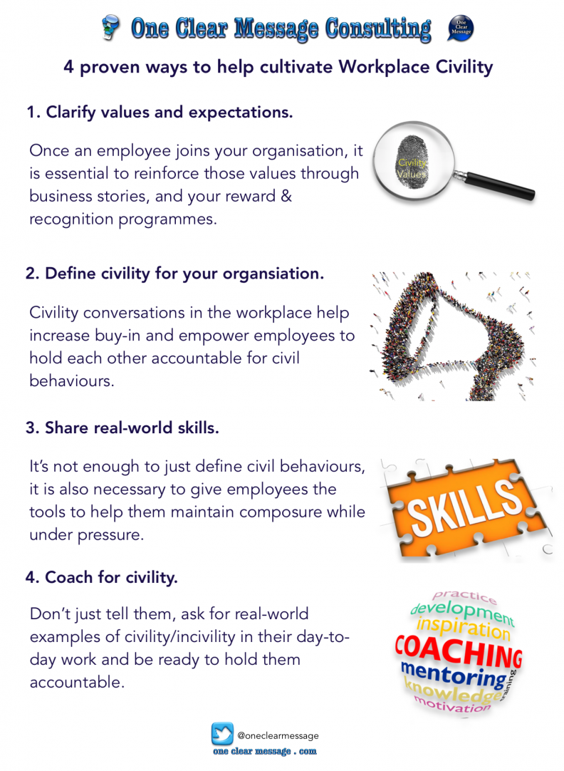 4 proven ways to help cultivate Workplace Civility #Infographic