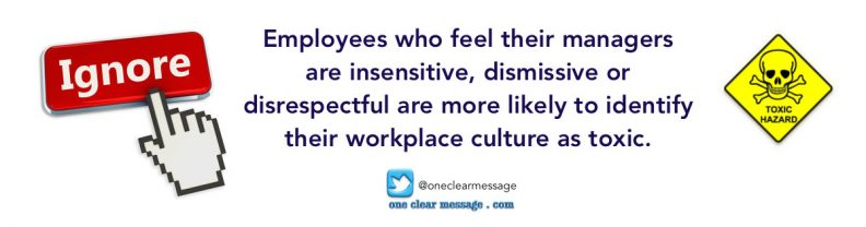 Employees who feel their managers are insensitive, dismissive or disrespectful are more likely to identify their workplace culture as toxic