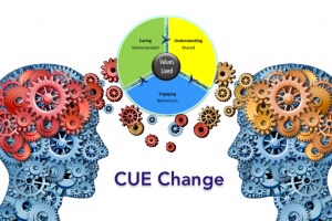 CUE Behavioural Change Framework