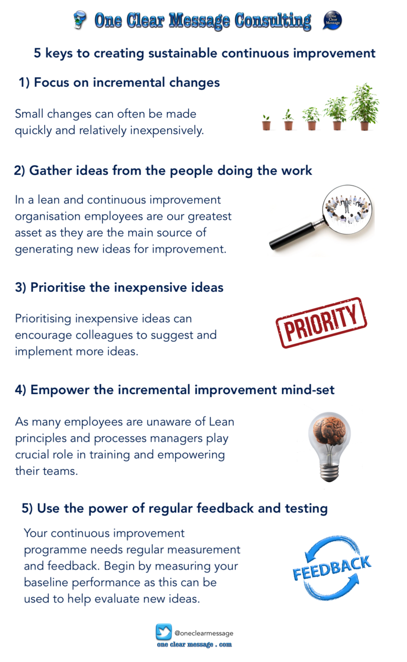 5 keys to creating sustainable continuous improvement #Infographic