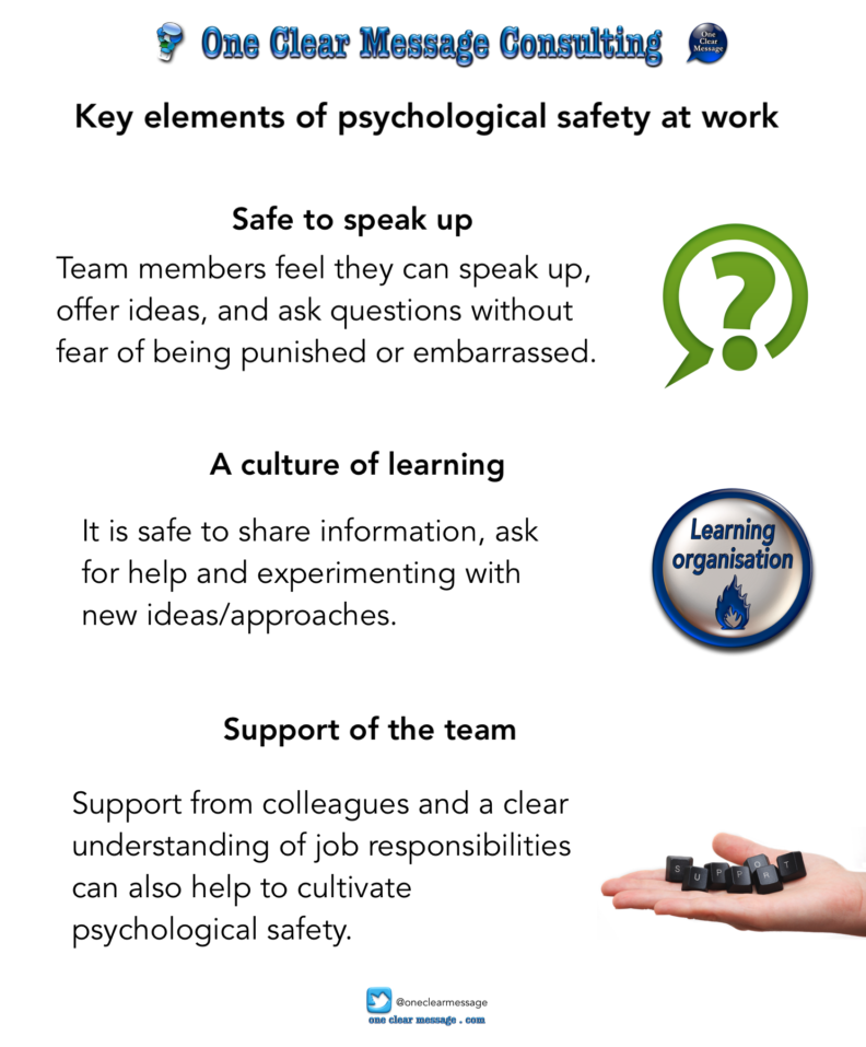 Key elements of psychological safety at work #Infographic